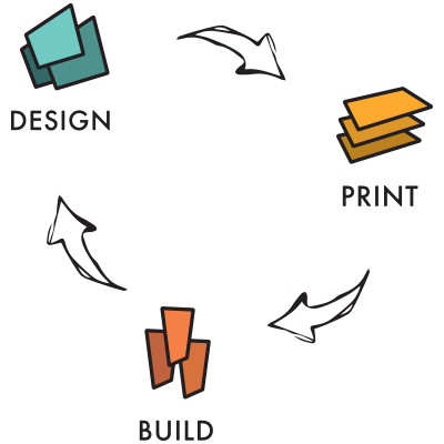 AoSA Image - Design, Print, and Build icons